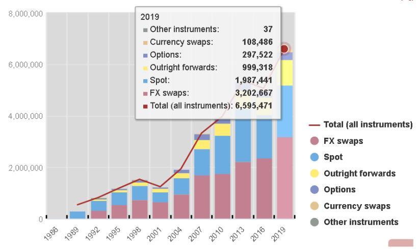 外匯保證金新手教學—4大原因為什麼要投資外匯保證金交易!