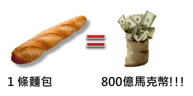 「通貨膨脹」的圖片搜尋結果