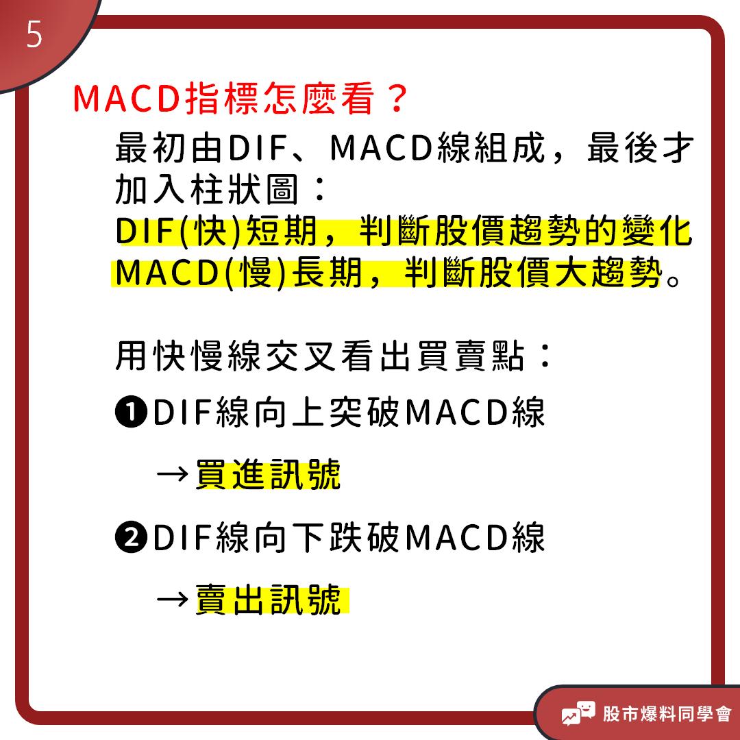 總是買在最高點、賣在最低點?投資新手下單前先了解「MACD指標」,輕鬆找出買賣最佳時機點!